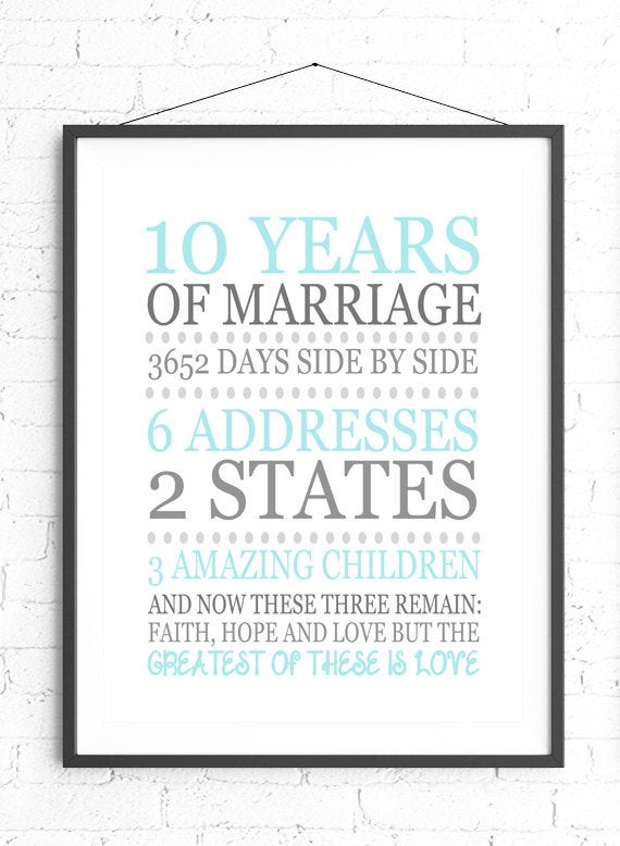 10Th Anniversary Gift Ideas For Him  10th Anniversary Wall Art Personalized Anniversary Gift
