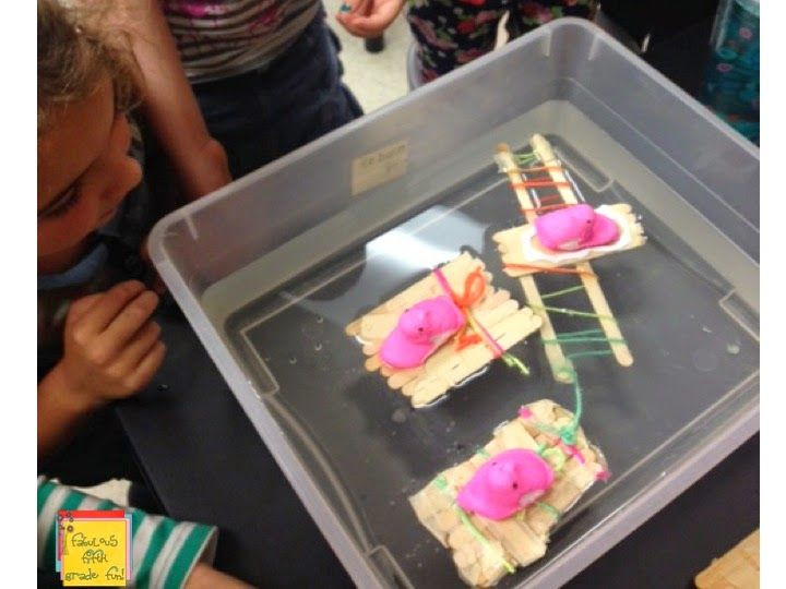5Th Grade Easter Party Ideas  Fabulous 5th Grade Fun Protect a Peep STEM Challenge