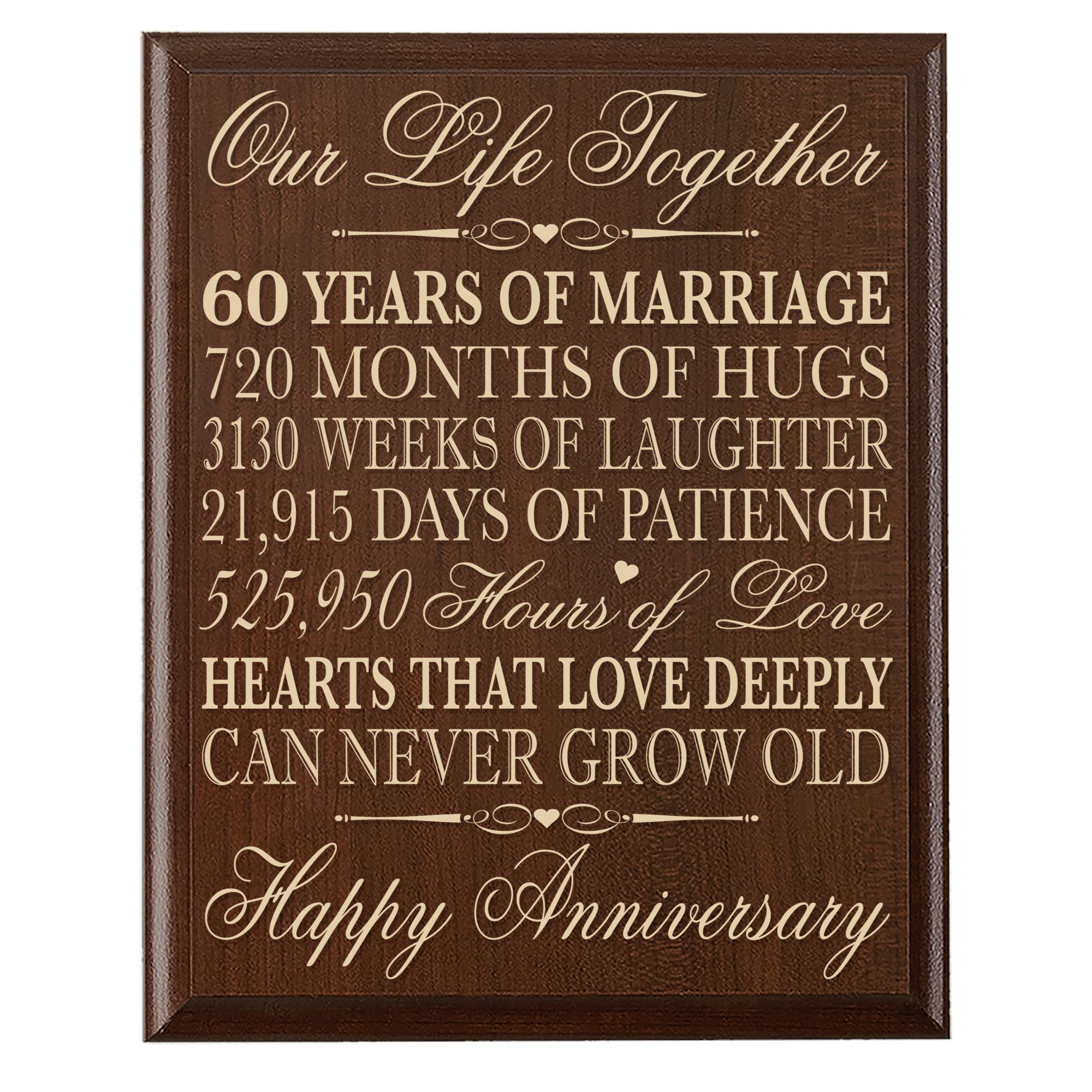 60 Wedding Anniversary Gift Ideas  60th Wedding Anniversary Wall Plaque Gifts for Couple