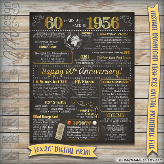 60Th Wedding Anniversary Gift Ideas  1000 ideas about 60th Anniversary on Pinterest