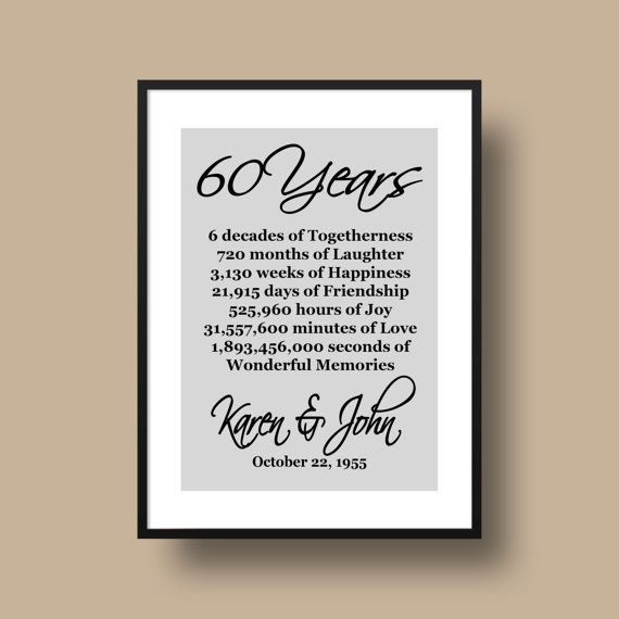 60Th Wedding Anniversary Gift Ideas  60th Anniversary Gift Diamond Anniversary Personalized