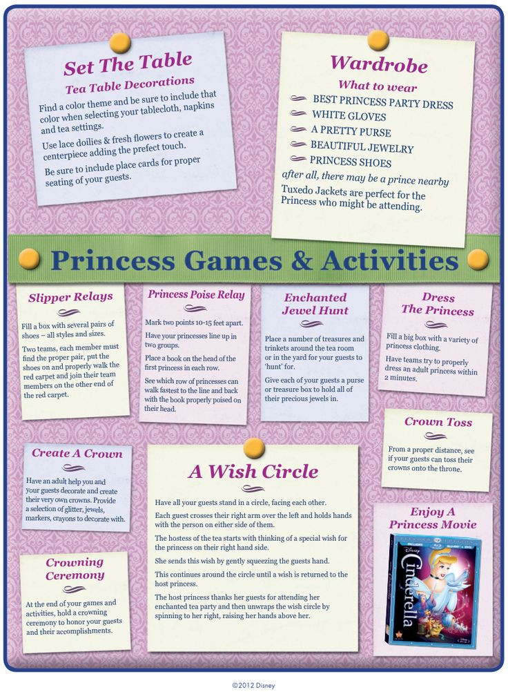 Best Birthday Party Games  Best 25 Princess party games ideas on Pinterest