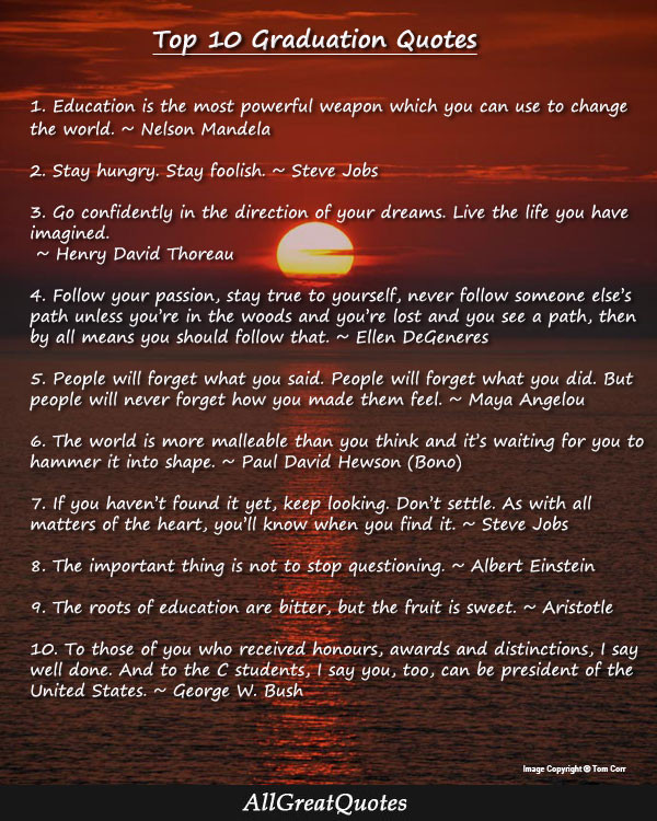Best Graduation Quotes  Top 10 Graduation Quotes for mencement Day