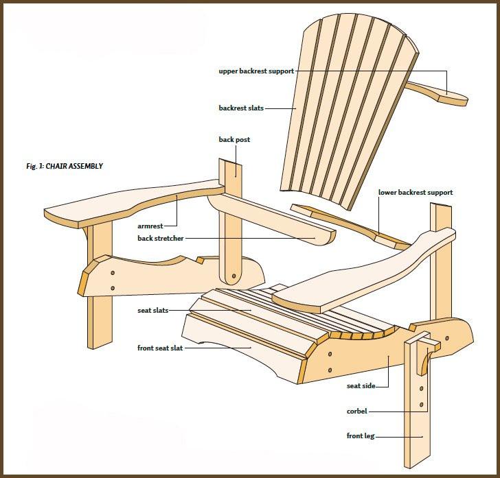 DIY Adirondack Chairs Plans  DIY Adirondack Chair Plans Home Furniture Design