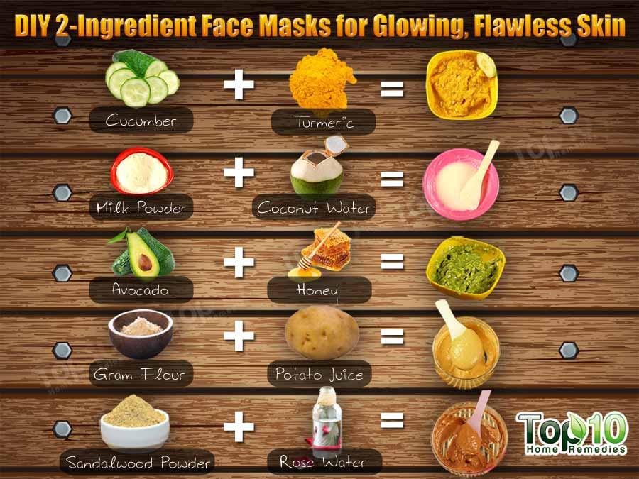 DIY Face Masks For Glowing Skin  DIY 2 Ingre nt Face Masks for Glowing Flawless Skin