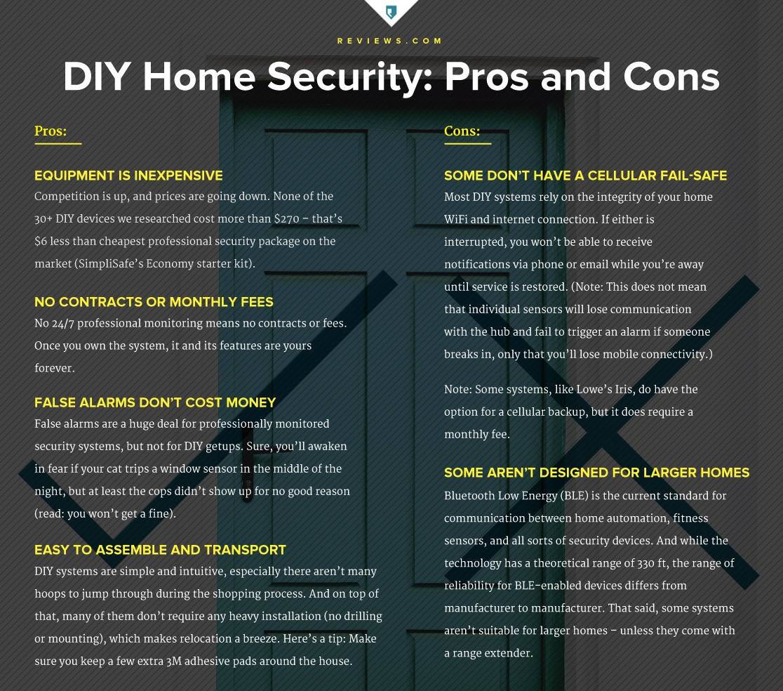 DIY Home Security Monitoring  Best DIY Home Security Systems of 2017