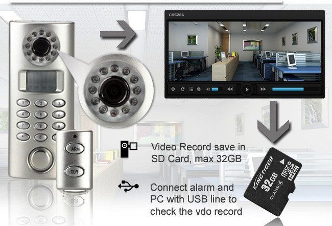 DIY Home Security Systems With Cameras  38 best DIY Home Security & IP Camera images on Pinterest