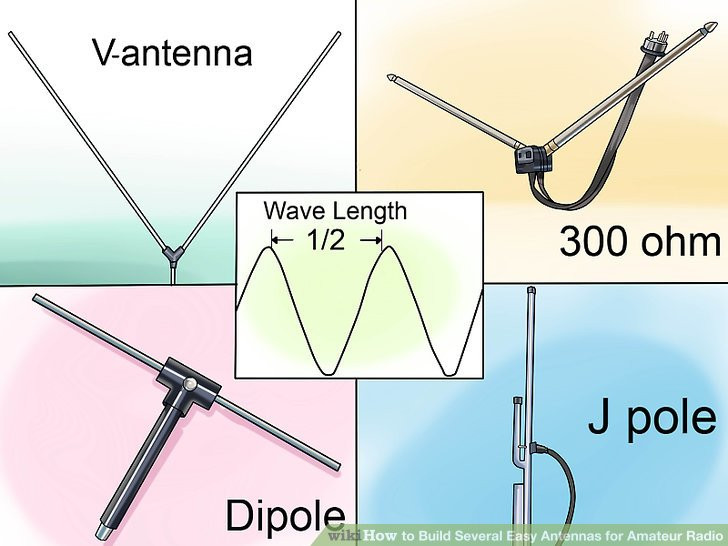 DIY Outdoor Fm Radio Antenna  How to Build Several Easy Antennas for Amateur Radio
