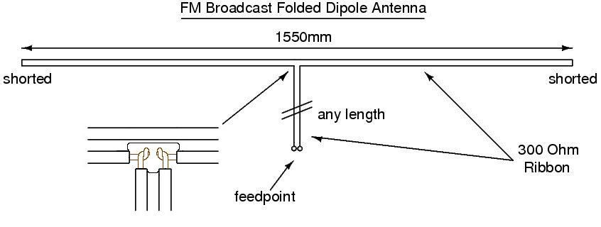 DIY Outdoor Fm Radio Antenna  Basic outdoor fm antennae