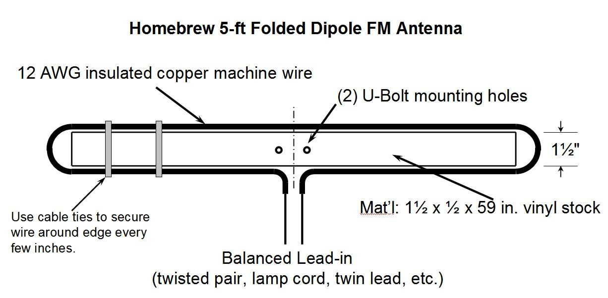 DIY Outdoor Fm Radio Antenna  Homebrew 5 ft Folded Dipole FM Antenna DIY