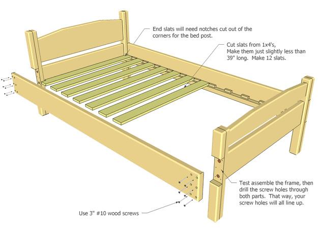 DIY Twin Bed Frame Plans  Twin Bed Frame Plans