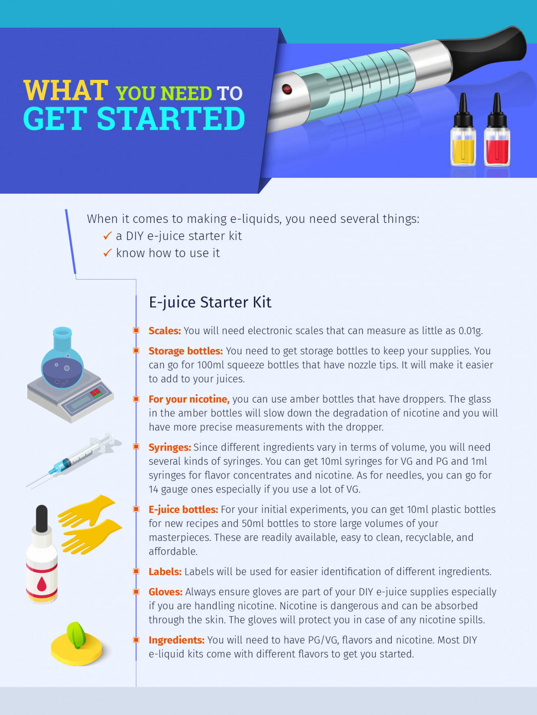 DIY Vape Juice Kit  Best DIY E juice Kits and Suppliers of 2019 Be e Your