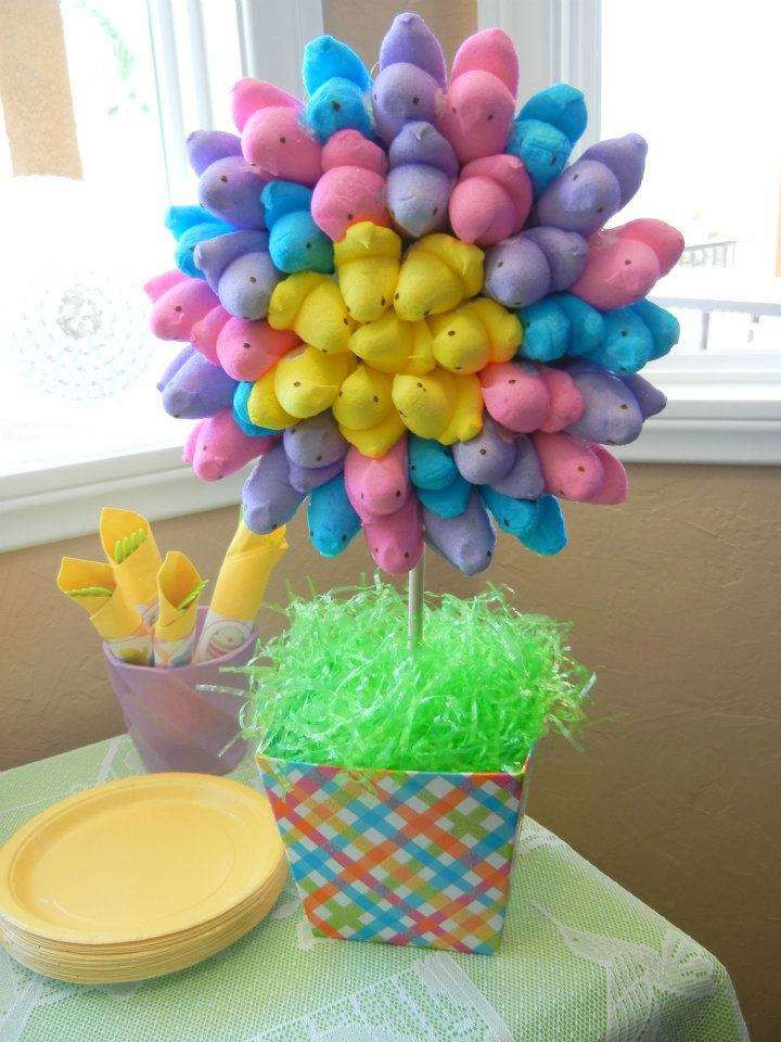 Easter Party Craft Ideas  Crafting Peeps Sugar Bee Crafts