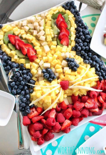 Easter Party Snack Ideas For Kids  Healthy Easter party food ideas for kids – West Es Mums
