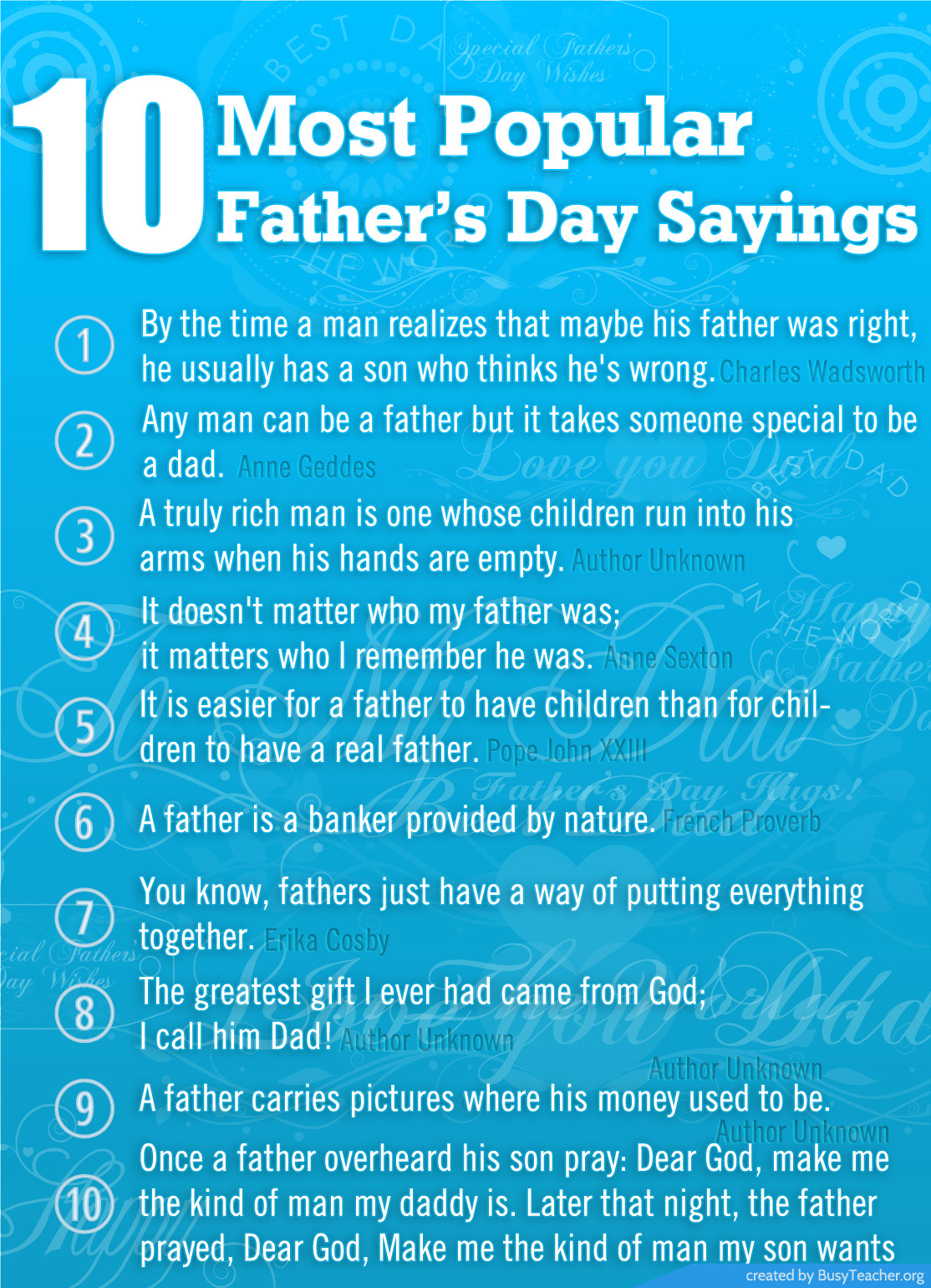 Fathers Day Funny Quotes  Father s Day Sayings Male