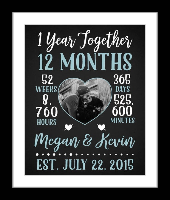 Gift Ideas For One Year Anniversary For Boyfriend  1 Boyfriend anniversary t boyfriend one year