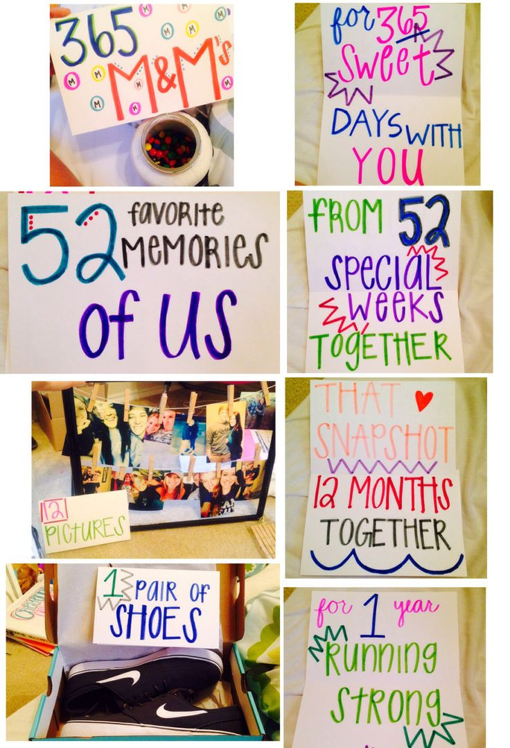 Gift Ideas For One Year Anniversary For Boyfriend  1000 ideas about Boyfriend Anniversary Gifts on Pinterest