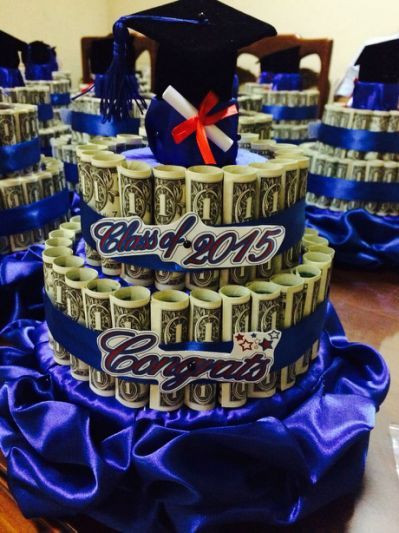 Graduation Party Ideas For Guys  Graduation Party Ideas For Guys