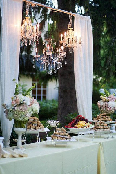 Ideas For Backyard Party  Top 9 Backyard Party Ideas save on crafts