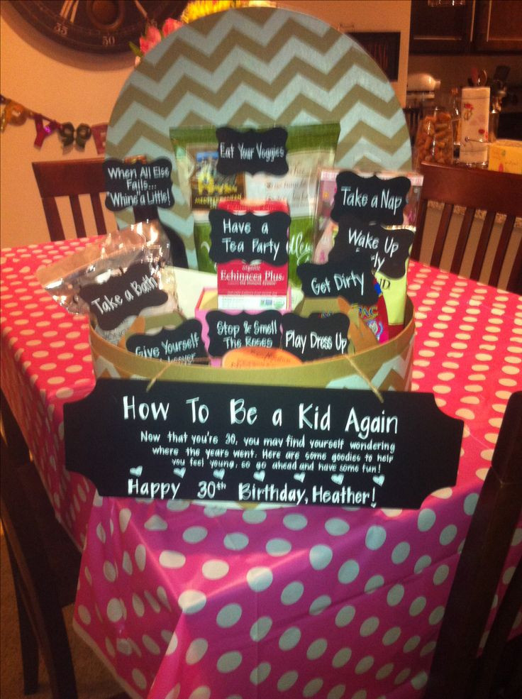 Mom'S Birthday Gift Ideas  30th birthday present to my best friend How to Be A Kid