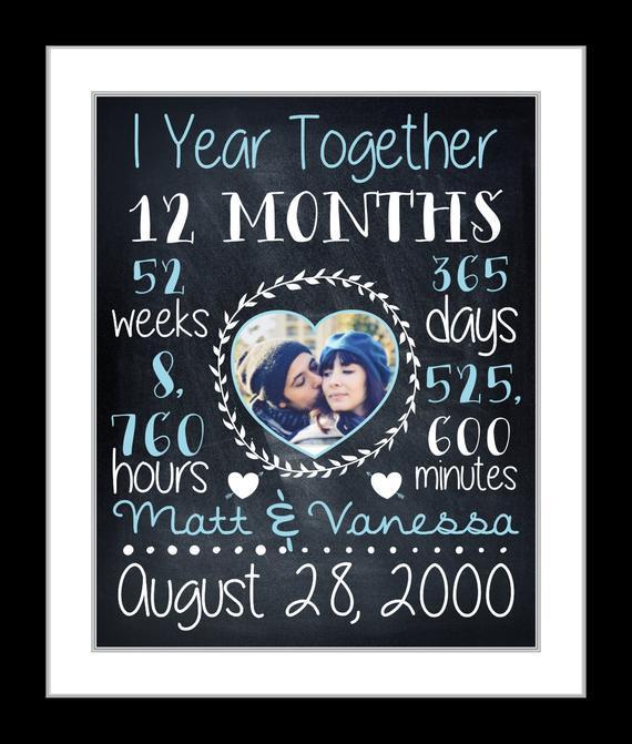 One Year Anniversary Gift Ideas For Girlfriend  Anniversary Gift For Boyfriend Girlfriend Chalkboard Art