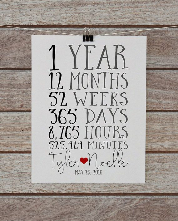 One Year Anniversary Gift Ideas For Girlfriend  First Anniversary To her 1 Year Anniversary Gift for
