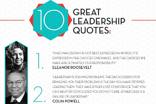 Quote On Great Leadership  10 Famous Inspirational Leadership Quotes BrandonGaille