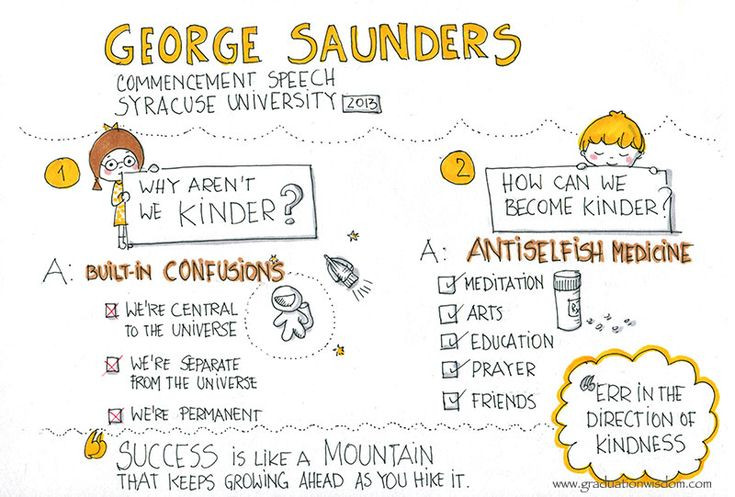 Quotes For Graduation Speeches  1000 ideas about Graduation Speech on Pinterest