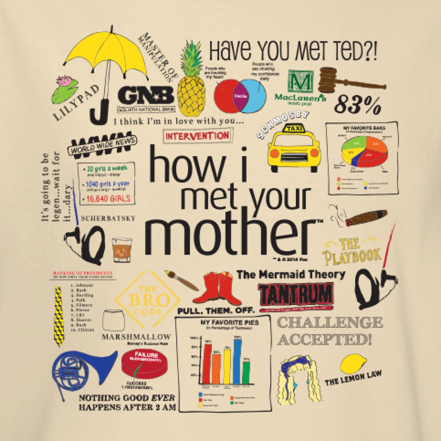 Quotes From How I Met Your Mother  How I Met Your Mother Quote Mashup T Shirt