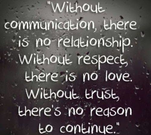 Respect Relationship Quotes  munication Problems in Relationships and how to Deal