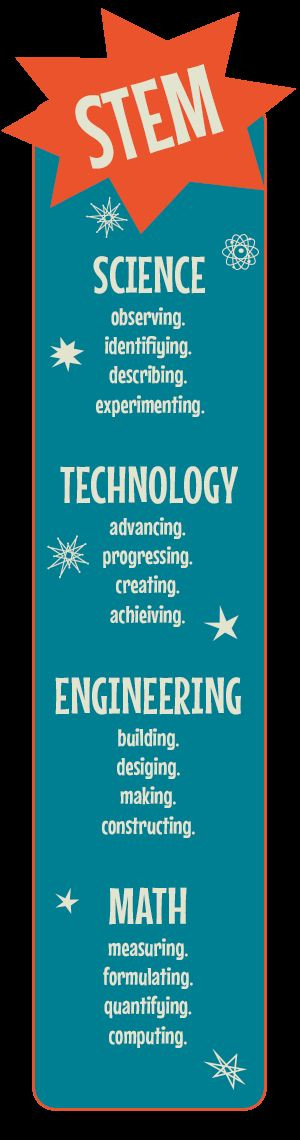 Stem Education Quotes  17 Best images about STEM Quotes on Pinterest