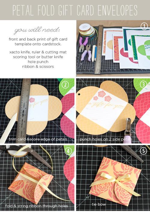 Tumblr Gift Ideas For Boyfriend  Homemade Gift For Boyfriend Tumblr diy t cards