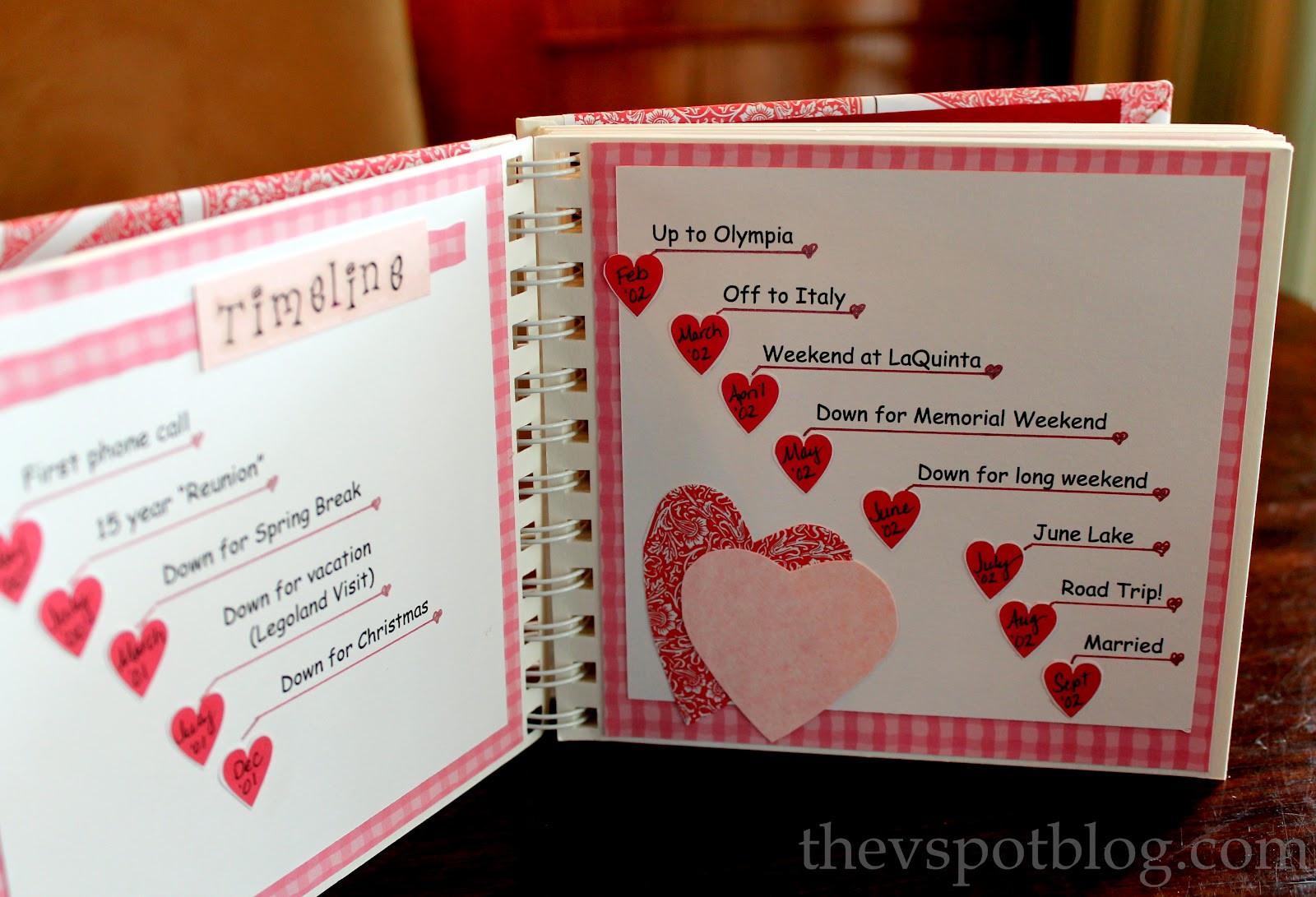 Valentines Gift Ideas For Your Boyfriend  Day Gifts Boyfriend Homemade Valentine New Creative DMA