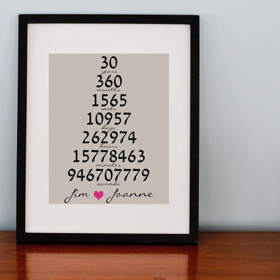 Wedding Anniversary Gift Ideas For Parents  9 Best Surprising Anniversary ts for Mom And Dad