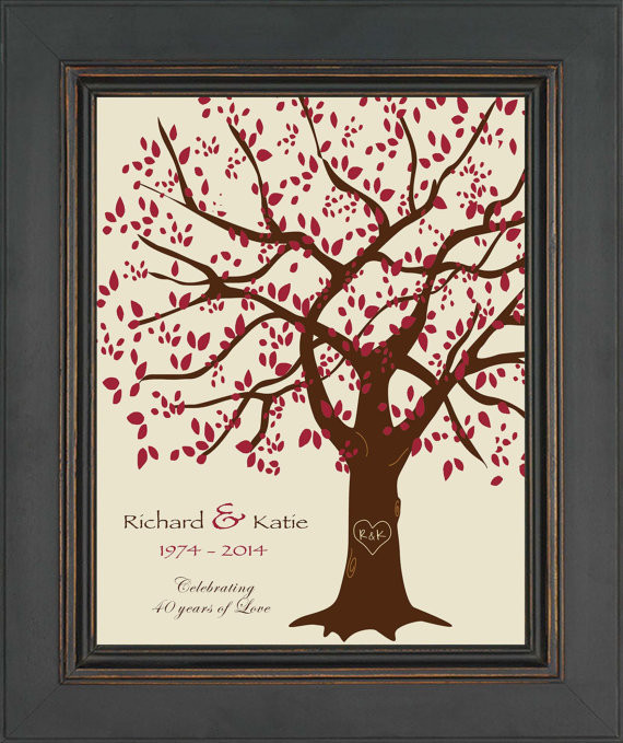 Wedding Anniversary Gift Ideas For Parents  Best 25 40th anniversary ts ideas on Pinterest