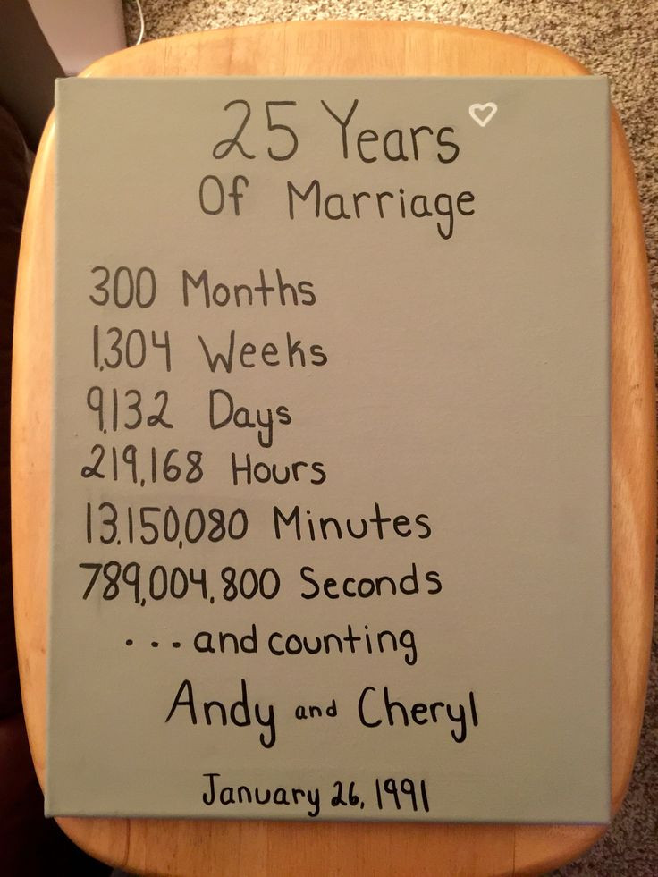 Wedding Anniversary Gift Ideas For Parents  25 Best Ideas about 25th Anniversary Gifts on Pinterest
