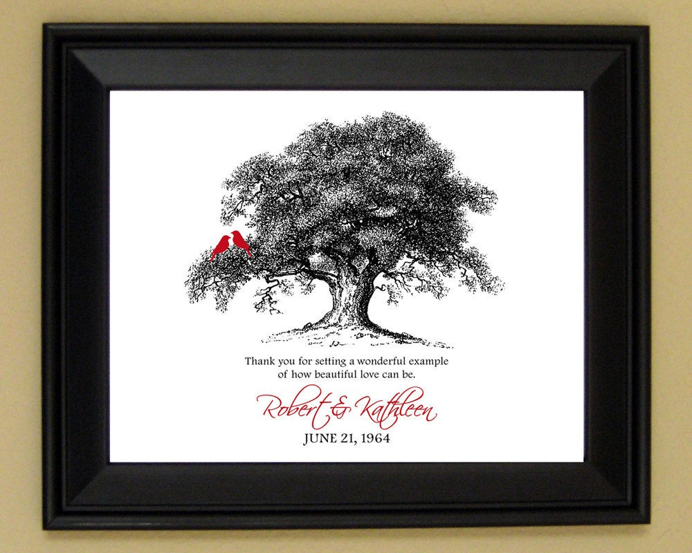 Wedding Anniversary Gift Ideas For Parents  Last Minute Gift Anniversary Gift for Parents 30th or 40th