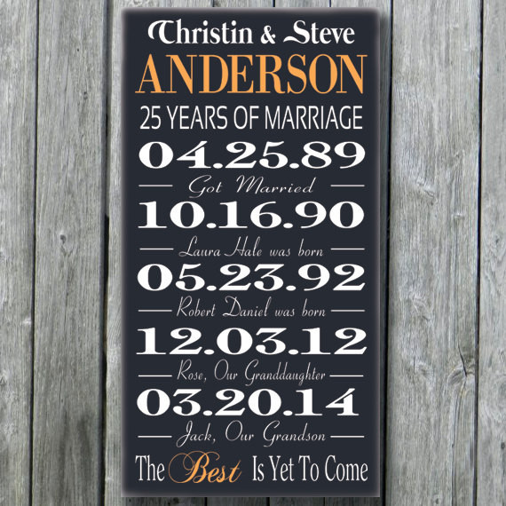 25Th Wedding Anniversary Gift Ideas For Wife  Personalized 5th 15th 25th 50th Anniversary Gift Wedding