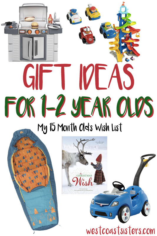 Christmas Gift Ideas For 2 Year Old Boys  Gift Ideas for Two Year Old Boy