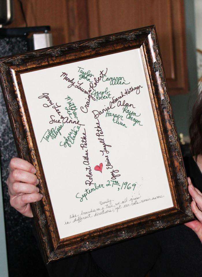 DIY Christmas Gifts For Grandma  Best 25 New grandparent ts ideas on Pinterest