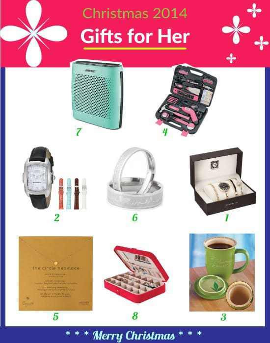 Gift Ideas For Girlfriend Christmas  2014 Top Christmas Gift Ideas for Girlfriend Labitt