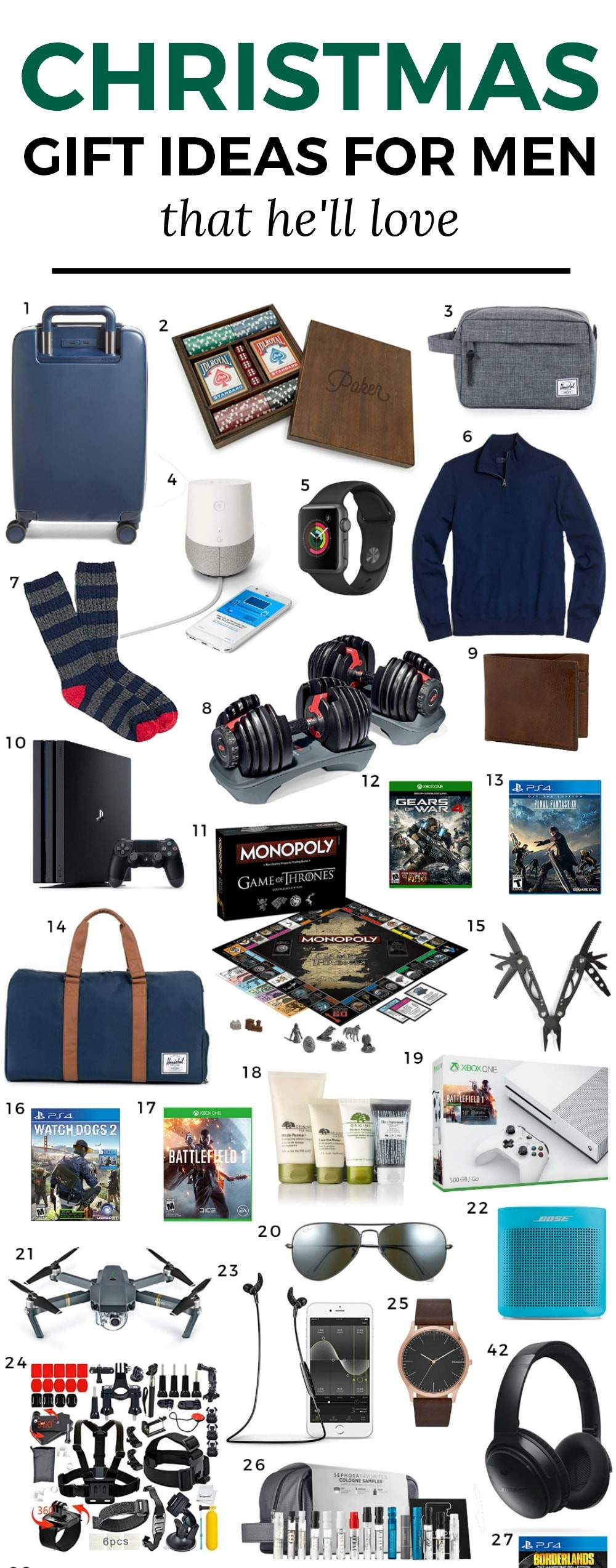 Mens Gift Ideas For Christmas  The Best Christmas Gift Ideas for Men