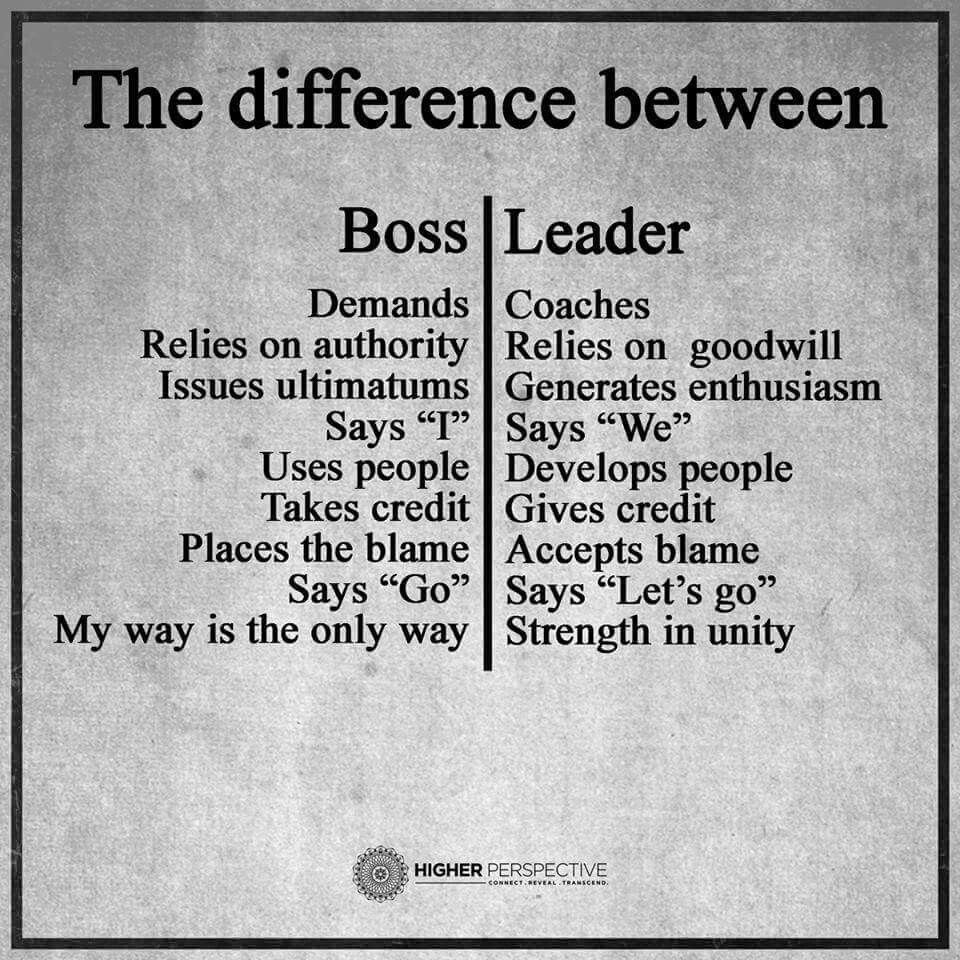 Motivational Quotes For Employees From Managers  Be a great