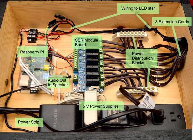 Christmas Lighting Controller System  Raspberry Pi Christmas Tree Light Show 15 Steps with